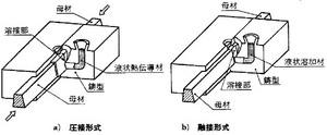 テルミット溶接の関連図