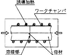 拡散接合の関連図