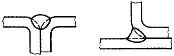 フレア継手の参考図