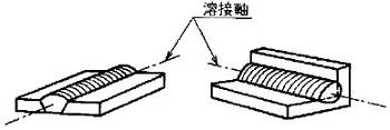 溶接軸の参考図