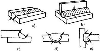 止端(したん)の参考図