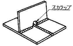 スカラップの参考図