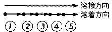前進法(溶着順序の−)の参考図