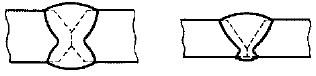 (突合せ継手の)両面溶接の参考図