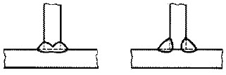 (T継手の)両側溶接の参考図