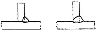 (T継手の)片側溶接の参考図