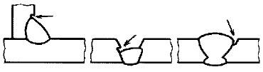 アンダカットの参考図