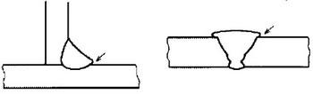 オーバーラップの参考図