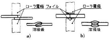 マッシュシーム溶接(図a)、フォイルシーム溶接(図b)の参考図