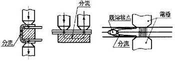 分流(電流)の参考図