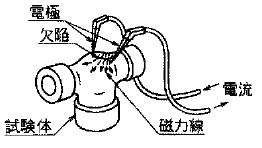 プロッド法(磁粉探傷試験の−)の参考図
