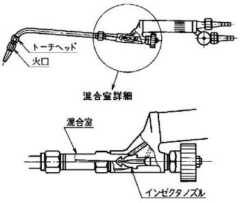 ガス溶接トーチの参考図