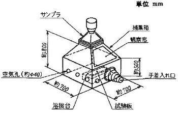 溶接ヒューム捕集箱の参考図