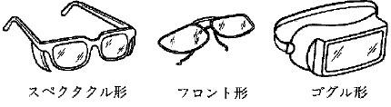 しゃ光めがねの参考図(スペクタル形、フロント形、ゴグル形)